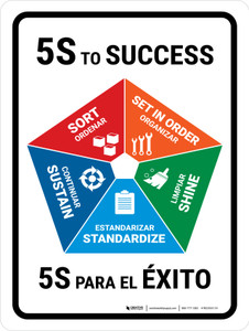 5S To Success Bilingual Portrait - Wall Sign