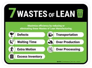 7 Wastes Of Lean Maximize Efficiency Rectangular - Floor Sign