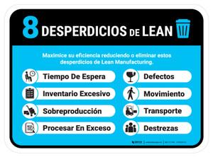8 Wastes Of Lean Maximize Efficiency Spanish Rectangular - Floor Sign