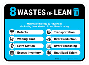 8 Wastes Of Lean Rectangular - Floor Sign