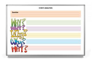 5 Why Analysis Whiteboard