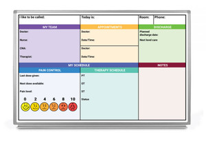 Pain Control with Color Hospital Whiteboard