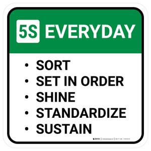 5S Everyday: Sort Set In Order Shine Square - Floor Sign