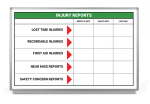 Injury Reports Whiteboard