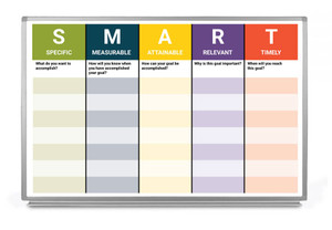 SMART (Specific/Measurable/Attainable/Relevant/Timely) Top-Down Whiteboard