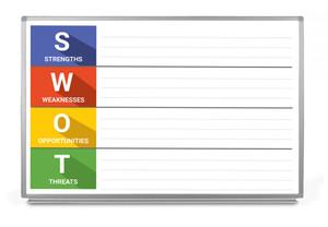 SWOT (Strengths/Weaknesses/Opportunities/Threats) Horizontal Whiteboard