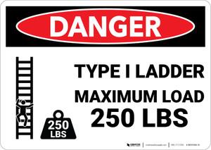 Danger: Type I Ladder Maximum Loads - Wall Sign