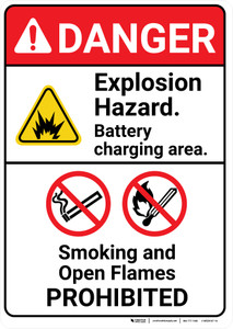 Danger: Explosion Hazard With Icons No Smoking ANSI - Wall Sign