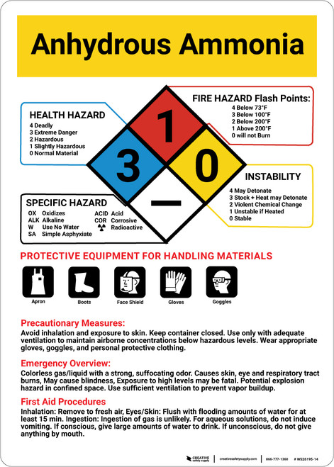 Anhydrous Ammonia Hazards with NFPA Diamond Portrait - Wall Sign