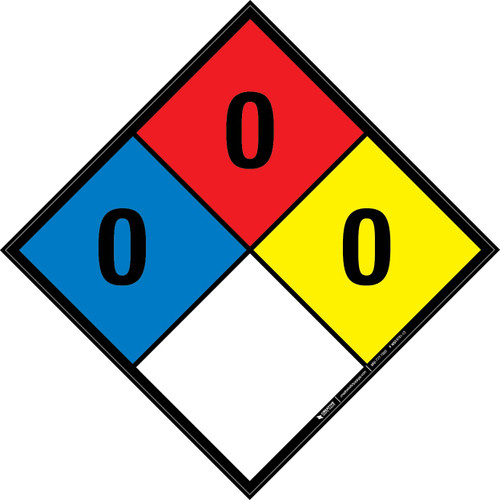 NFPA 704: 0-0-0 - Wall Sign