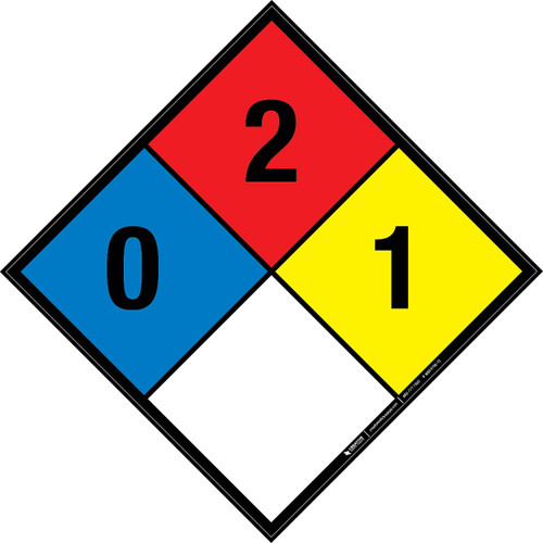 NFPA 704: 0-2-1 - Wall Sign