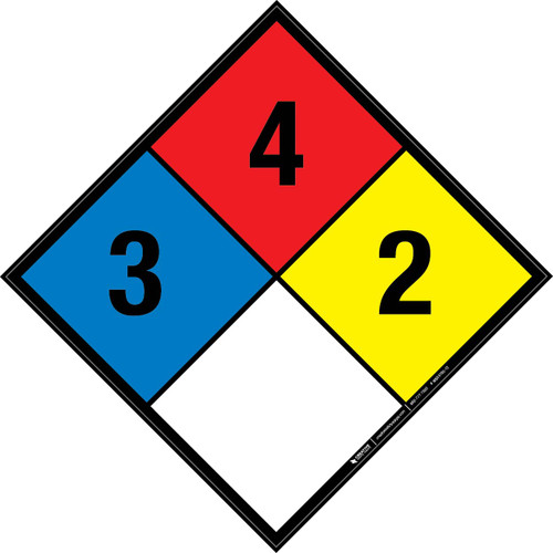 NFPA 704: 3-4-2 - Wall Sign