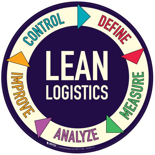 Lean Logistics Floor Sign