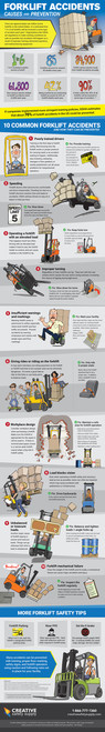 Forklift Accidents - Causes And Prevention Poster