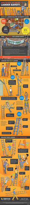 Ladder Safety - Poster