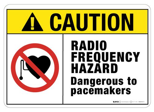 Caution: Radio Frequency Hazard - Wall Sign