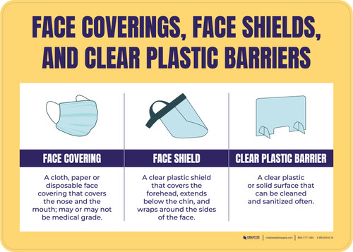 Face Coverings Face Shields and Clear Plastic Barriers with Icons Orange Landscape - Wall Sign