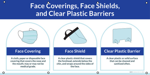 Face Coverings Face Shields And Clear Plastic Barriers with Icons Dark Blue - Banner