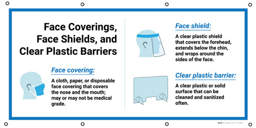 Face Coverings Face Shields and Clear Plastic Barriers with Icons - Banner
