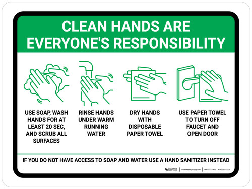 Clean Hands Are Everyones Responsibility with Icons Green Landscape - Wall Sign