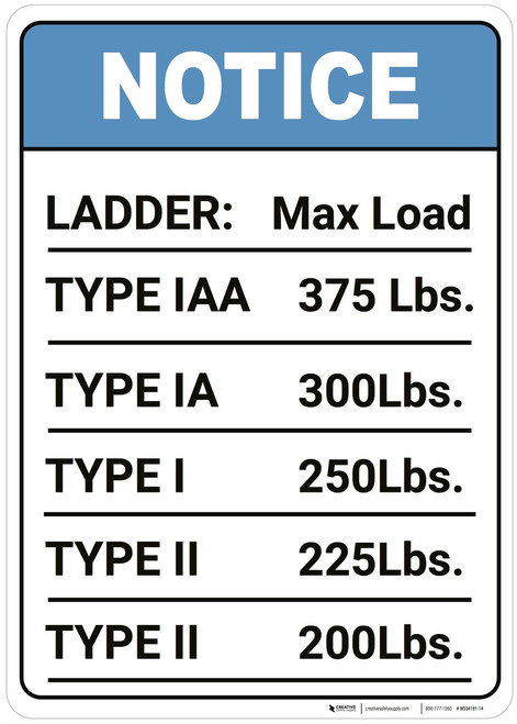 Notice: Ladder Max Load - Wall Sign