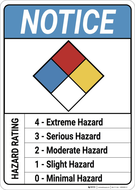 Notice: NFPA Diamond Chemical Hazard Ratings ANSI - Wall Sign