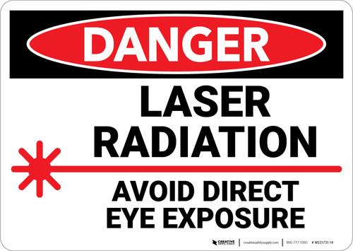 Danger: Laser Radiation Avoid Direct eye Exposure - Wall Sign