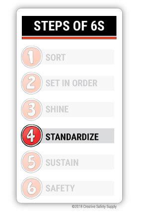 5s-standardize.jpg