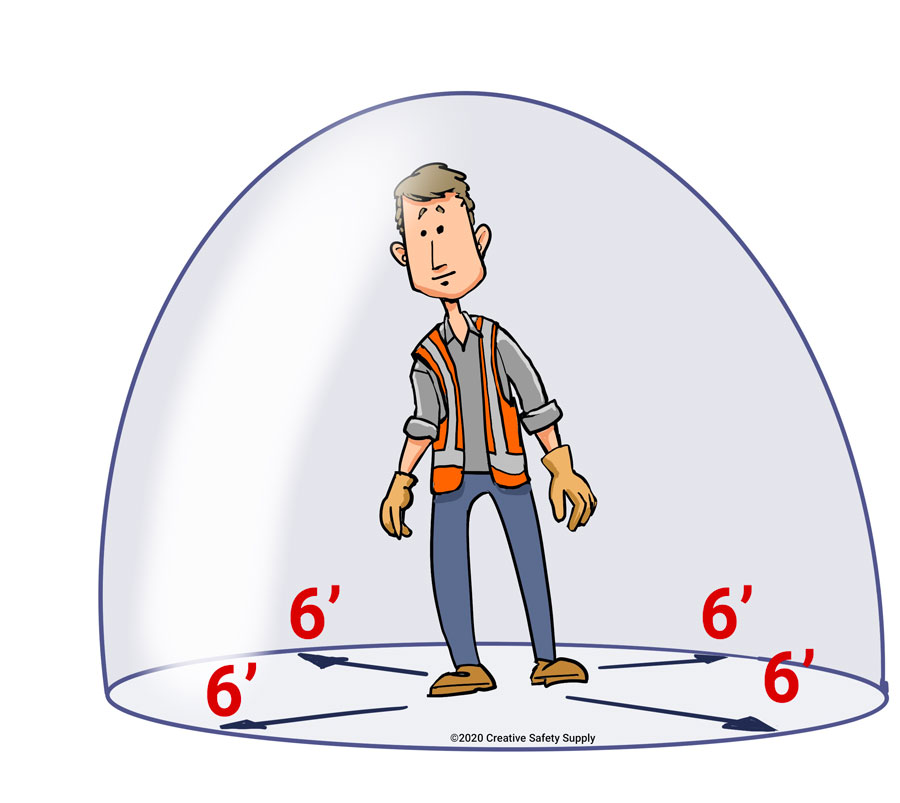 Worker social distancing 6 feet