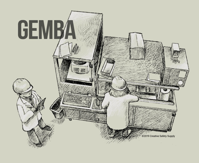 going to the gemba