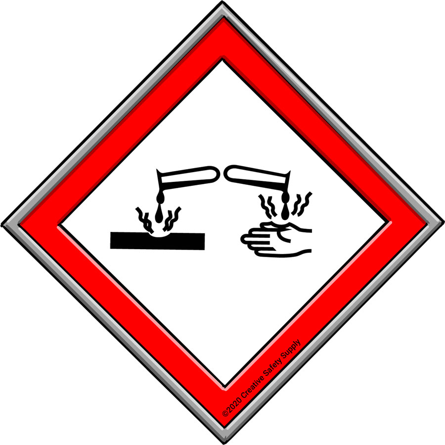 ghs corrosive pictogram