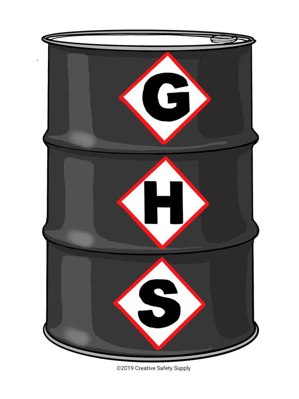 GHS drum
