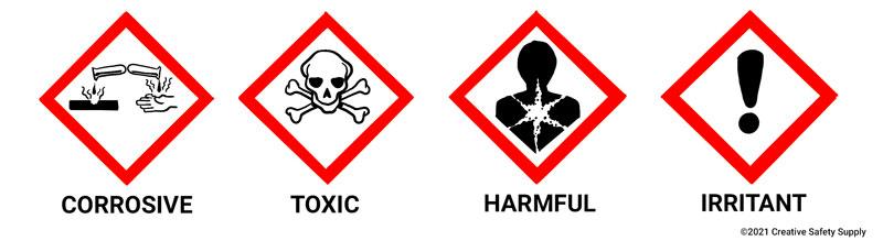 ghs-hazard-pictograms.jpg