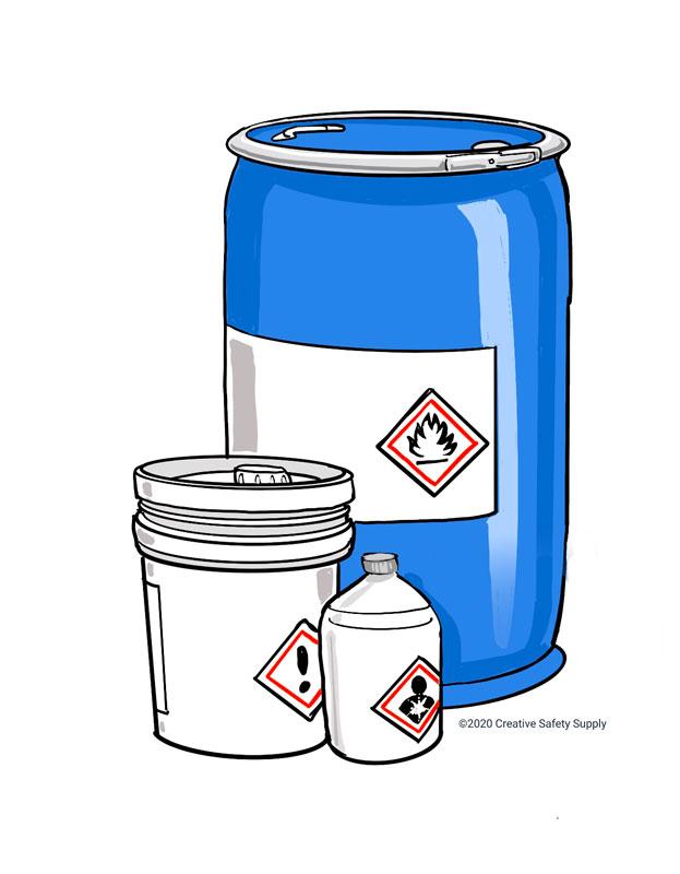 GHS Hazardous Chemicals