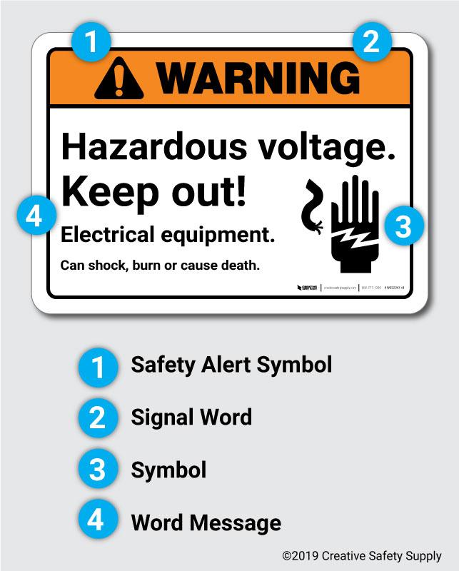 OSHA/ANSI compliant sign