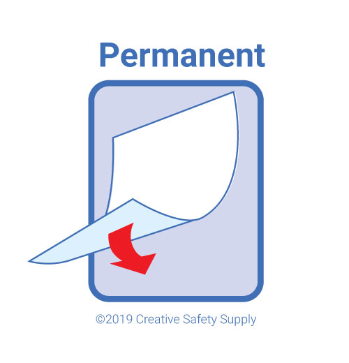permanent-sign-material.jpg