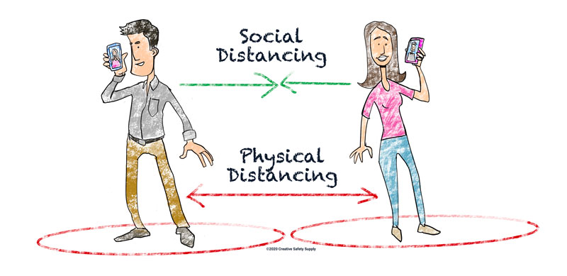 difference between social and physical distancing