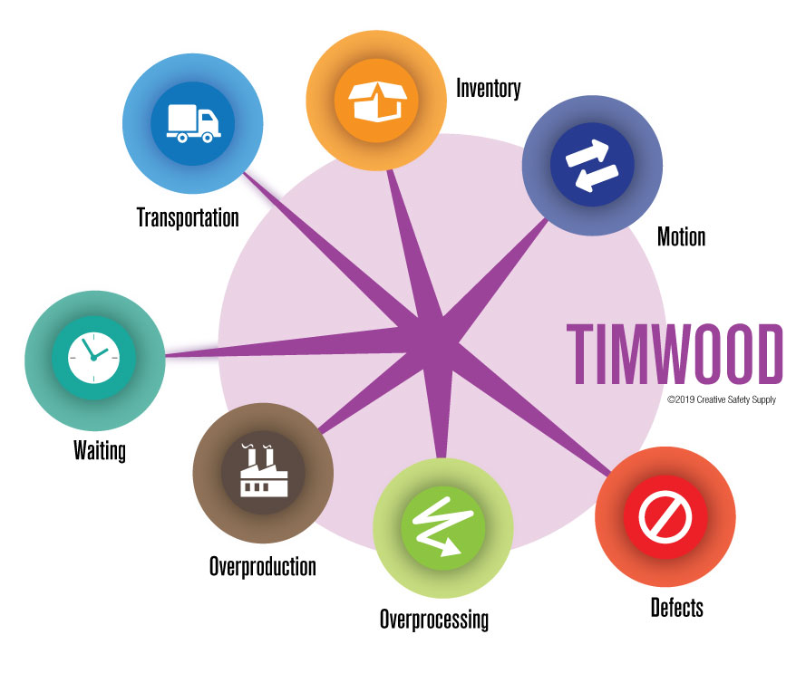 TIMWOOD