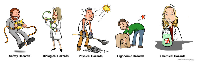 5 workplace hazards