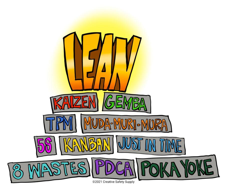 what-is-lean.jpg