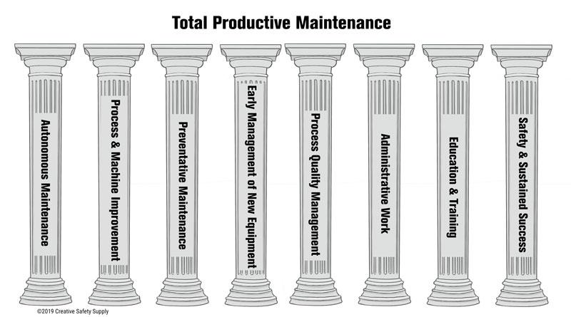 Pillars of Total Productive Maintenance