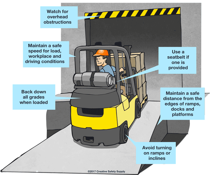 Forklift Safety | Creative Safety Supply
