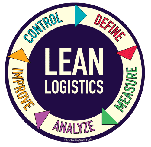 Lean Logistics cycle