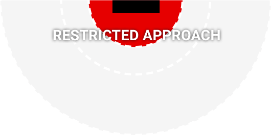 Arc Flash Restricted Approach Boundary