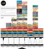 Uniball POSCA PC-8K (PC8K8A) 8 Assorted Colour Bundle In Case