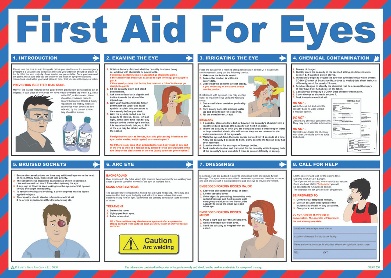 First Aid For Eyes Safety Poster