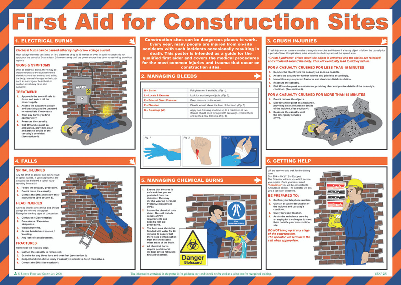 First Aid for Construction Sites Safety Poster