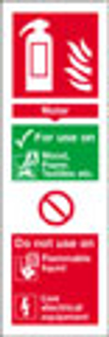Water Fire Extinguishers Safety Sign