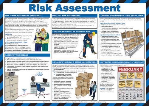 Risk Assessment Safety Poster