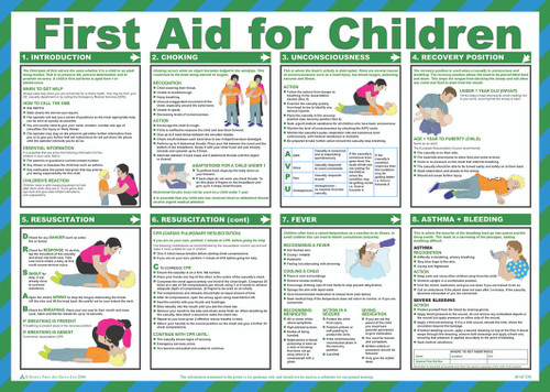 First Aid for Children Safety Poster